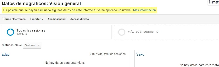 umbrales de datos en Google Analytics