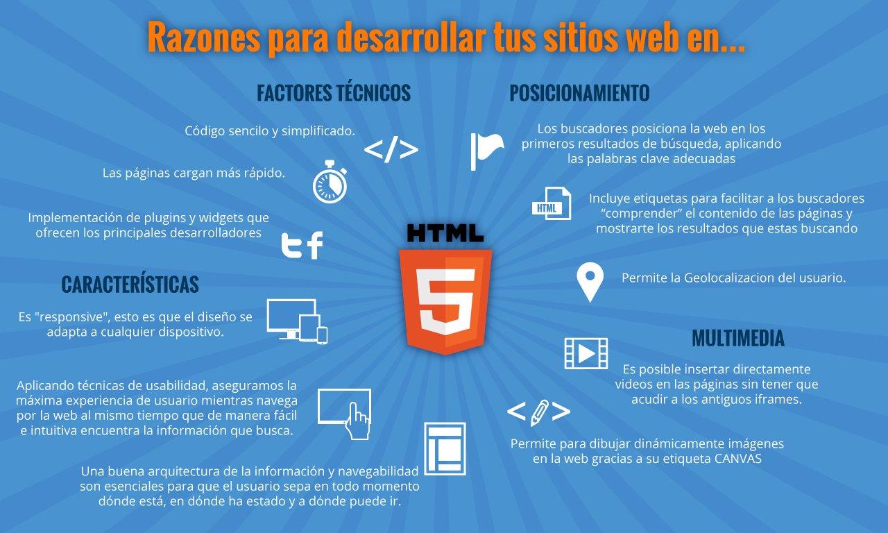 razones-para-desarrollar-en-html5