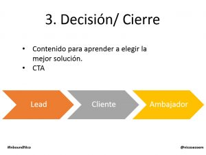fase de decisión en Inbound marketing