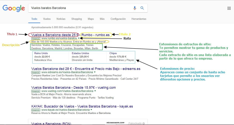 Extracto SERP anuncios Google Adwords para el sector turismo