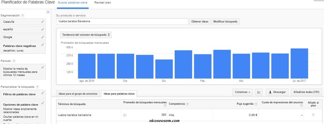 Planificador de palabras claves, estimación Vuelos baratos Barcelona (en español, en Cataluña)