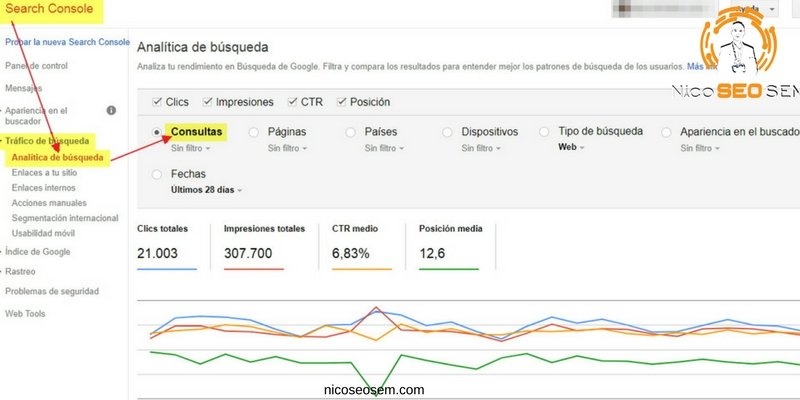 Search console Analitica de búsquedas por Consultas (palabras claves o keywords)