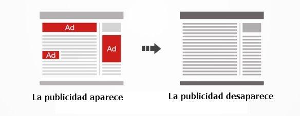 Utilización de bloqueadores de publicidad en Francia