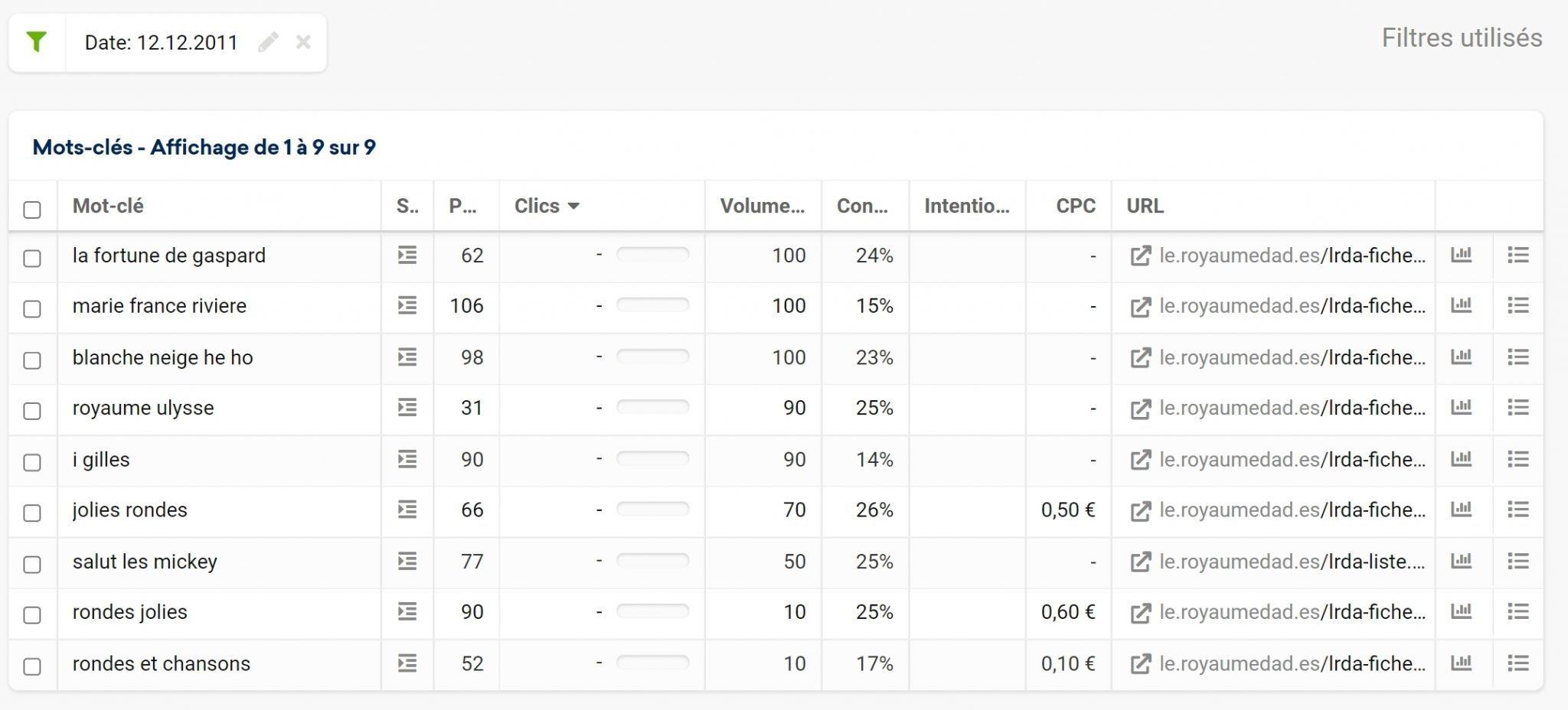 Sous-domaine plus domaine en .es qui ranke dans Google France